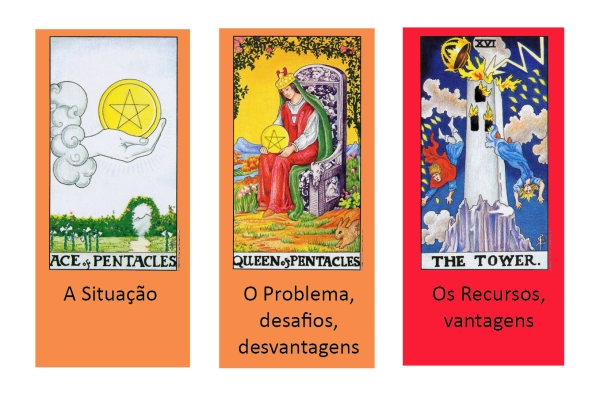 Consulta dia 30ago2009, sobre estudos de Tarot, copia II