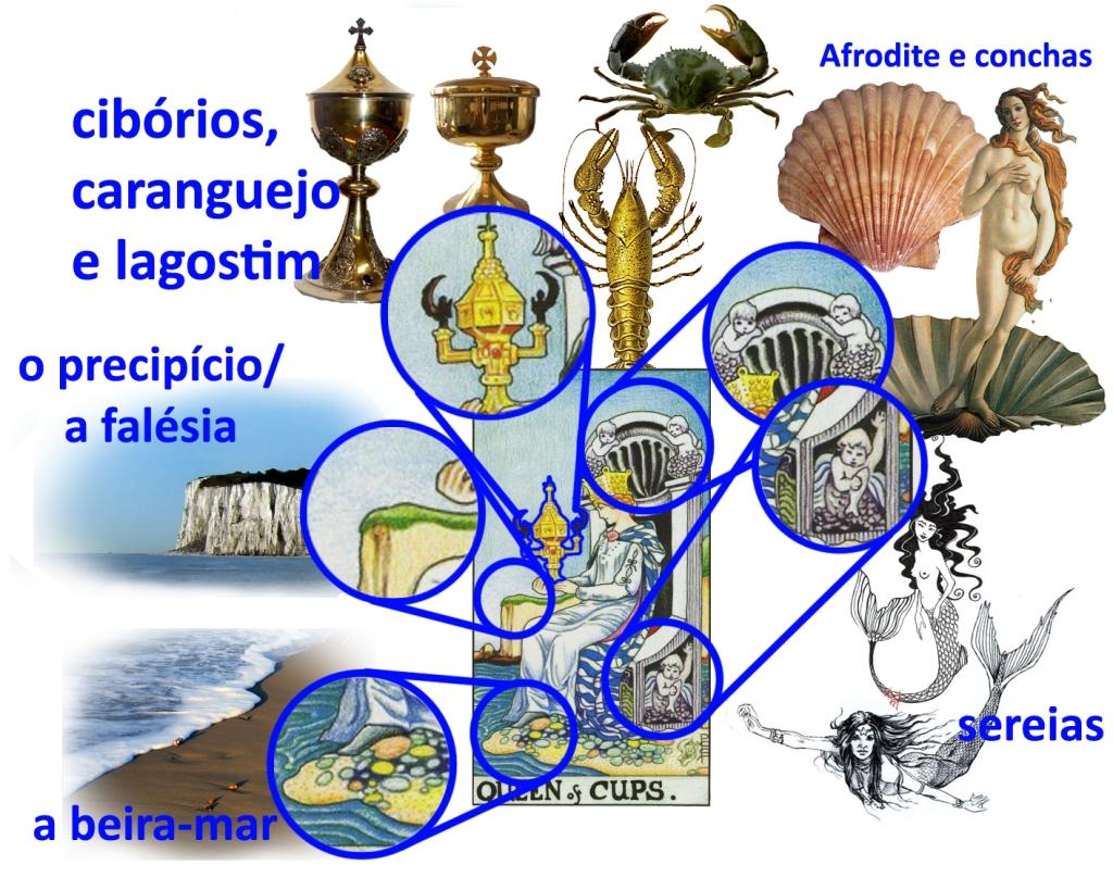 Elementos pictoricos da Rainha de Copas