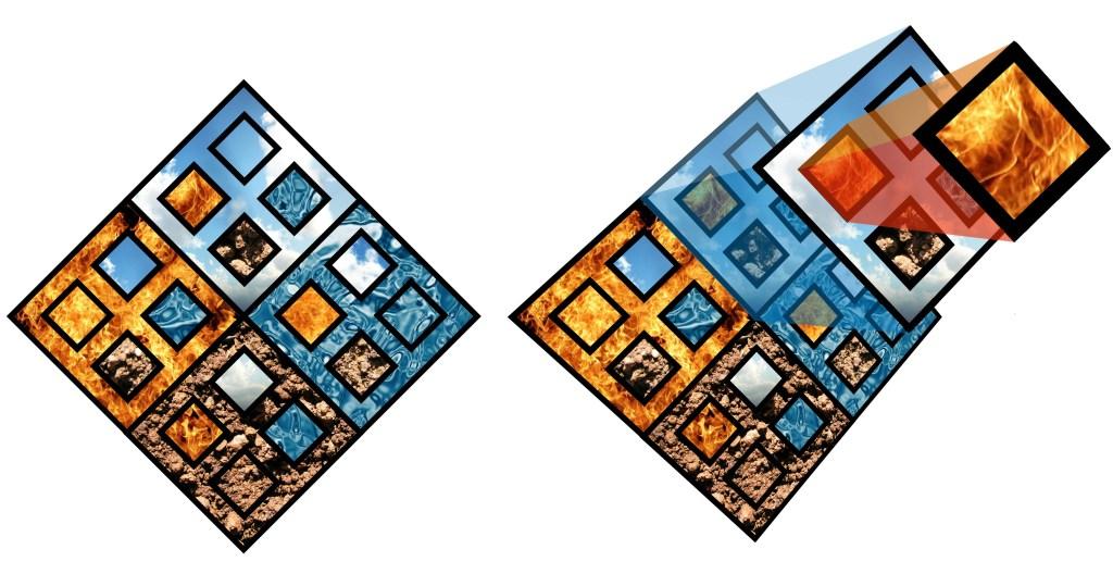 Quaternidades nos quatro elementos - projeção fogo de ar